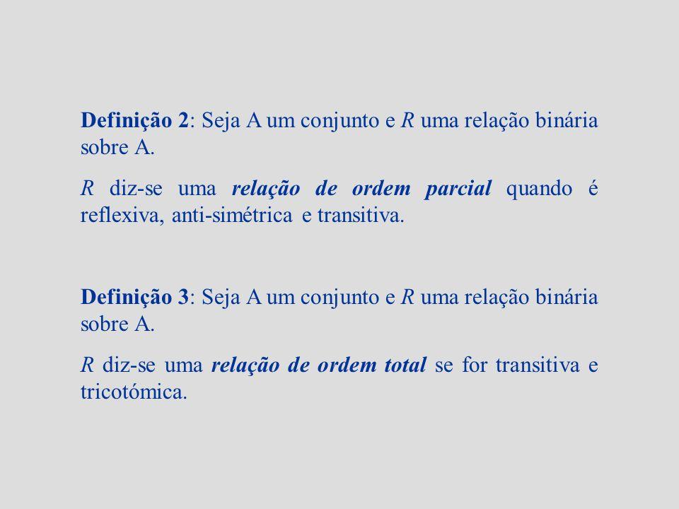 Definição 2: Seja A um conjunto e R uma relação binária sobre A. R diz-se uma relação de ordem parcial quando é reflexiva, anti-simétrica e transitiva