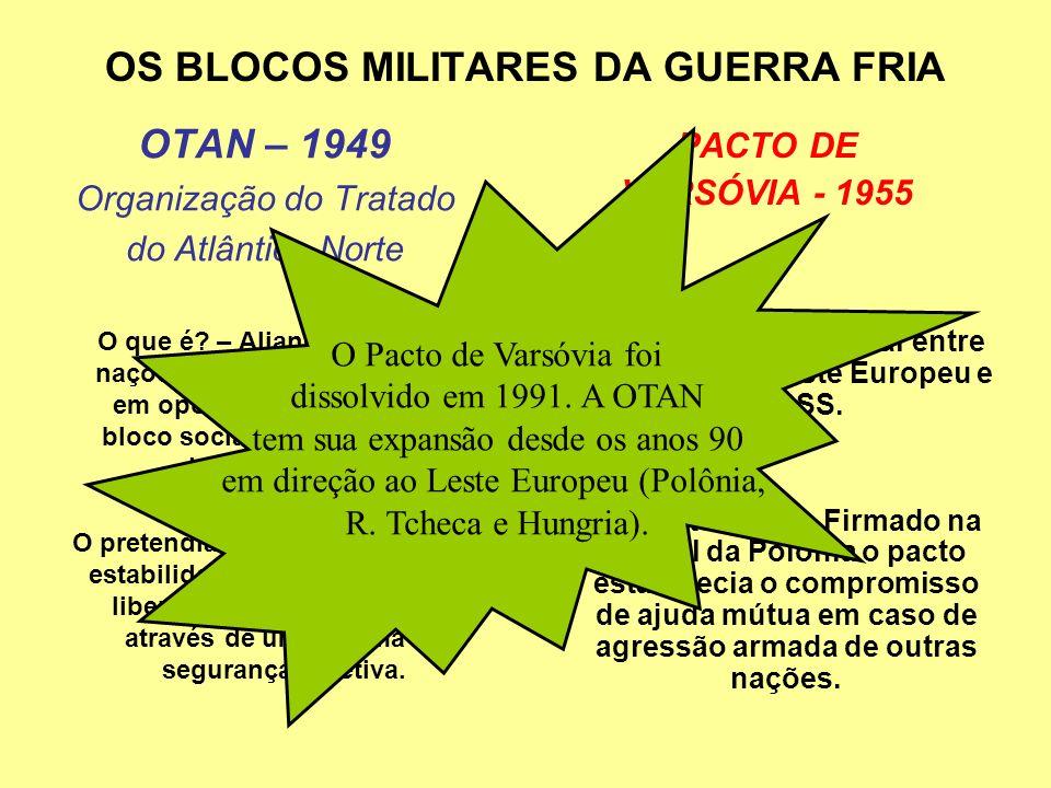 Radiografia do Plano Marshall $ - 16 países europeus participaram do Plano; $ - Grã-Bretanha, França, Itália e Alemanha Ocidental foram os maiores ben