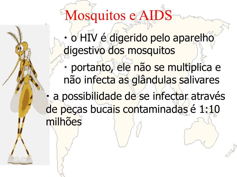 Mosquitos e AIDS o HIV é digerido pelo aparelho digestivo dos mosquitos portanto, ele não se multiplica e não infecta as glândulas salivares a possibilidade de se infectar através de peças bucais contaminadas é 1:10 milhões