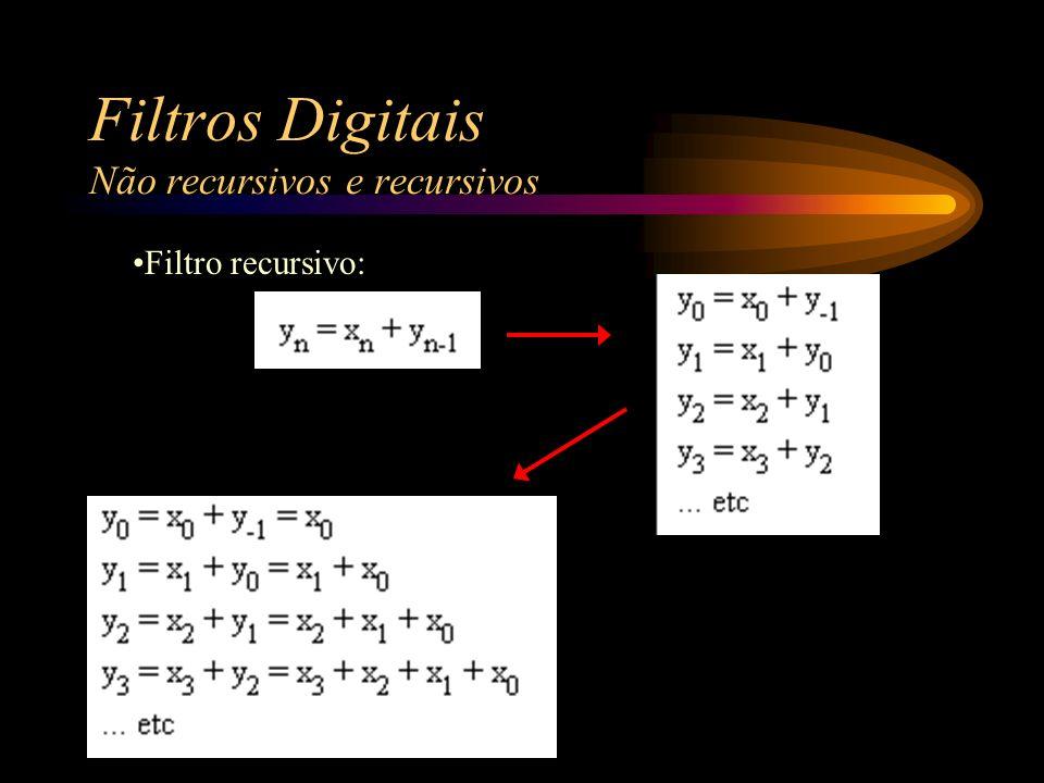 Filtros Digitais Não recursivos e recursivos Filtro recursivo: