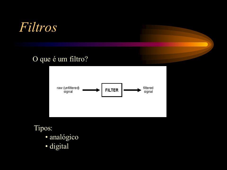 Filtros Digitais Sinal analógico Seqüência de números Sinal analógico (reconstruído e filtrado) DSP (Digital Signal Processor)