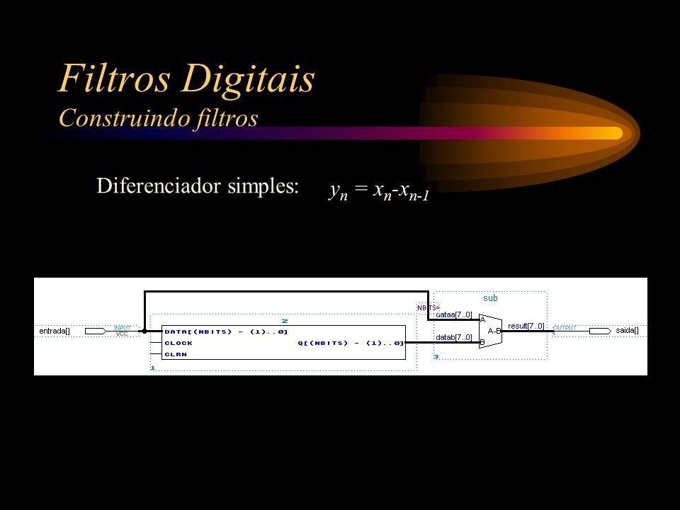 Filtros Digitais Construindo filtros Diferenciador simples: y n = x n -x n-1