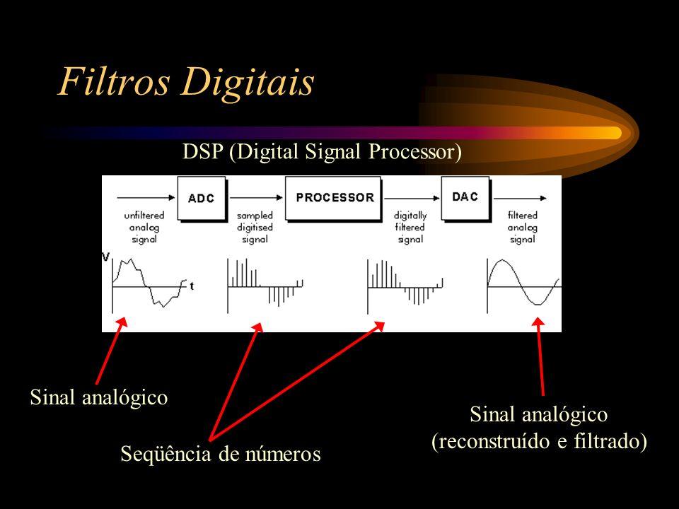 Filtros Digitais Vantagens: 1.Um filtro digital é programável (trocando parâmetros, trocamos o filtro); 2.Filtros digitais tem seu projeto e teste muito simplificado em um computador; 3.Estáveis a grande variação de temperatura e ruídos; 4.Várias topologias de filtros podem ser organizados em um único módulo DSP.