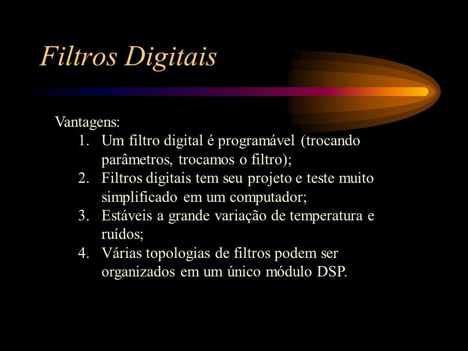Filtros Digitais Operações V = x(t) x i = x(ih) x0 x1 x2 x3 x4 x5 t=0 t=1h t=2h t=n xn