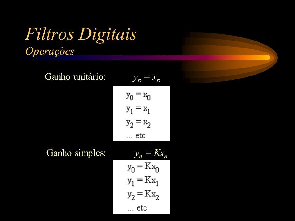 Filtros Digitais Operações Delay puro:y n = x n-1 Diferença de dois termos:y n = x n -x n-1