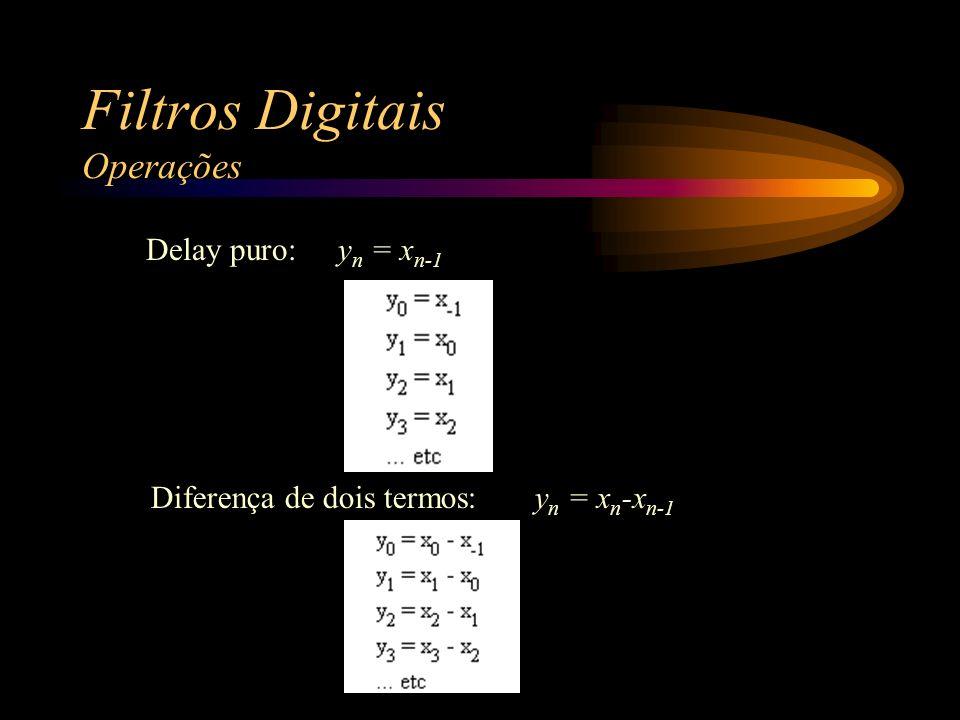 Filtros Digitais Operações Média simples:y n = (x n -x n-1 )/2