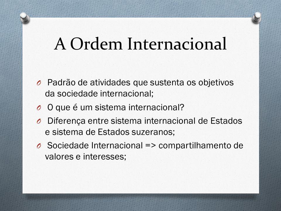 A Ordem Internacional O Padrão de atividades que sustenta os objetivos da sociedade internacional; O O que é um sistema internacional? O Diferença ent
