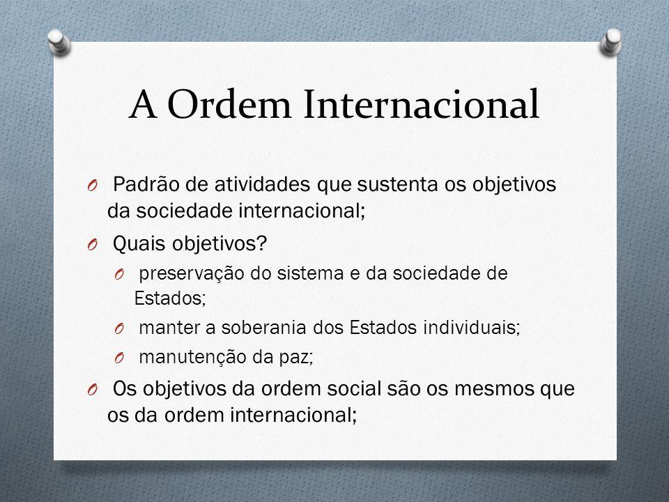 A Ordem Internacional O Padrão de atividades que sustenta os objetivos da sociedade internacional; O Quais objetivos? O preservação do sistema e da so