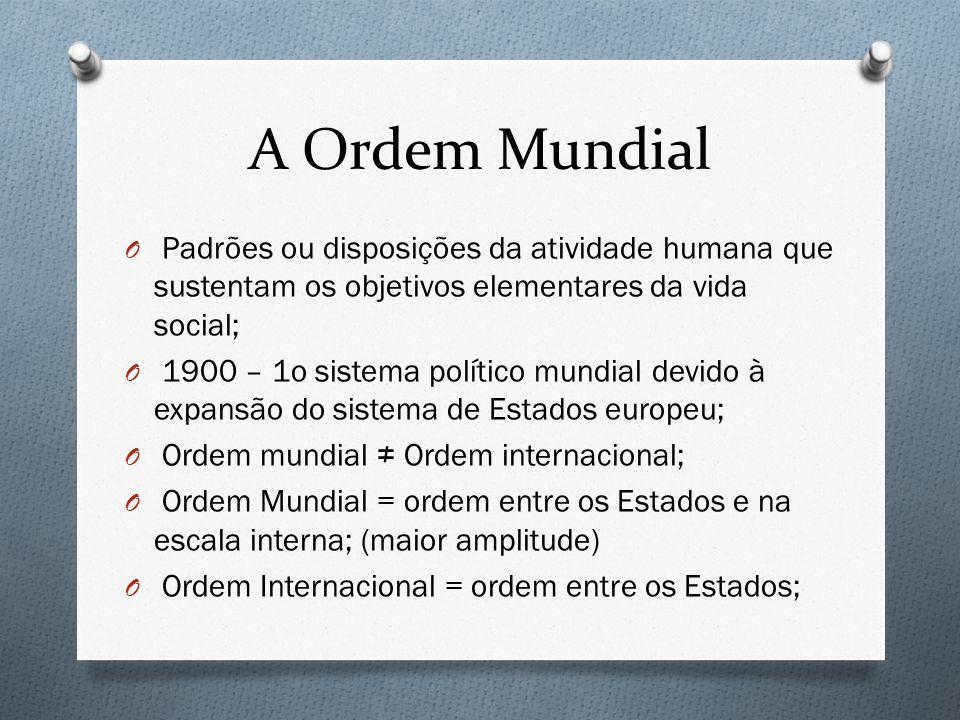 A Ordem Mundial O Padrões ou disposições da atividade humana que sustentam os objetivos elementares da vida social; O 1900 – 1o sistema político mundi
