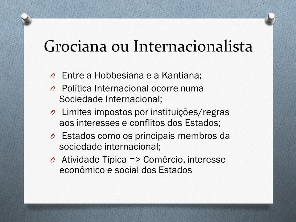 Grociana ou Internacionalista O Entre a Hobbesiana e a Kantiana; O Política Internacional ocorre numa Sociedade Internacional; O Limites impostos por