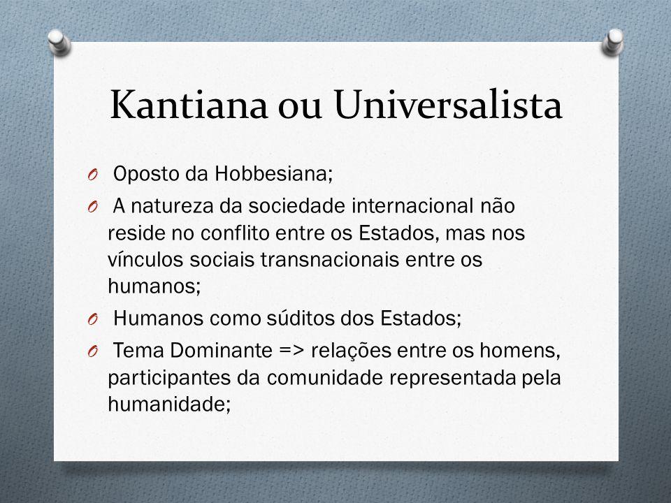 Kantiana ou Universalista O Oposto da Hobbesiana; O A natureza da sociedade internacional não reside no conflito entre os Estados, mas nos vínculos so