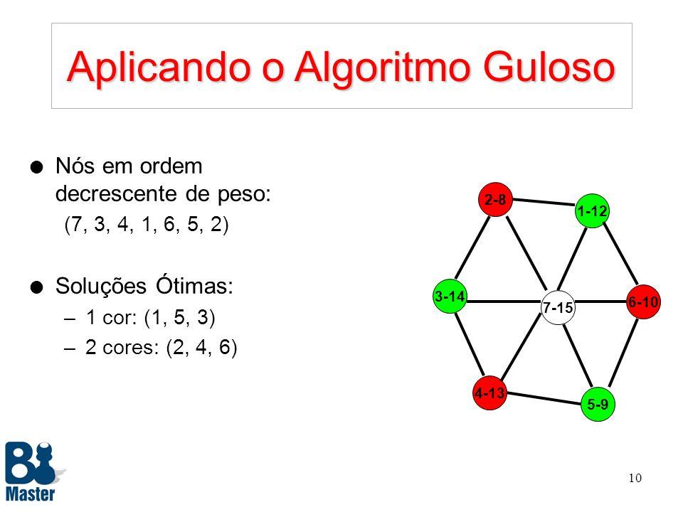 9 Aplicando o Algoritmo Guloso 2-8 7-15 1-12 3-14 4-13 5-9 6-10 l Nós em ordem decrescente de peso: (7, 3, 4, 1, 6, 5, 2) 7 l Algoritmo Guloso começa