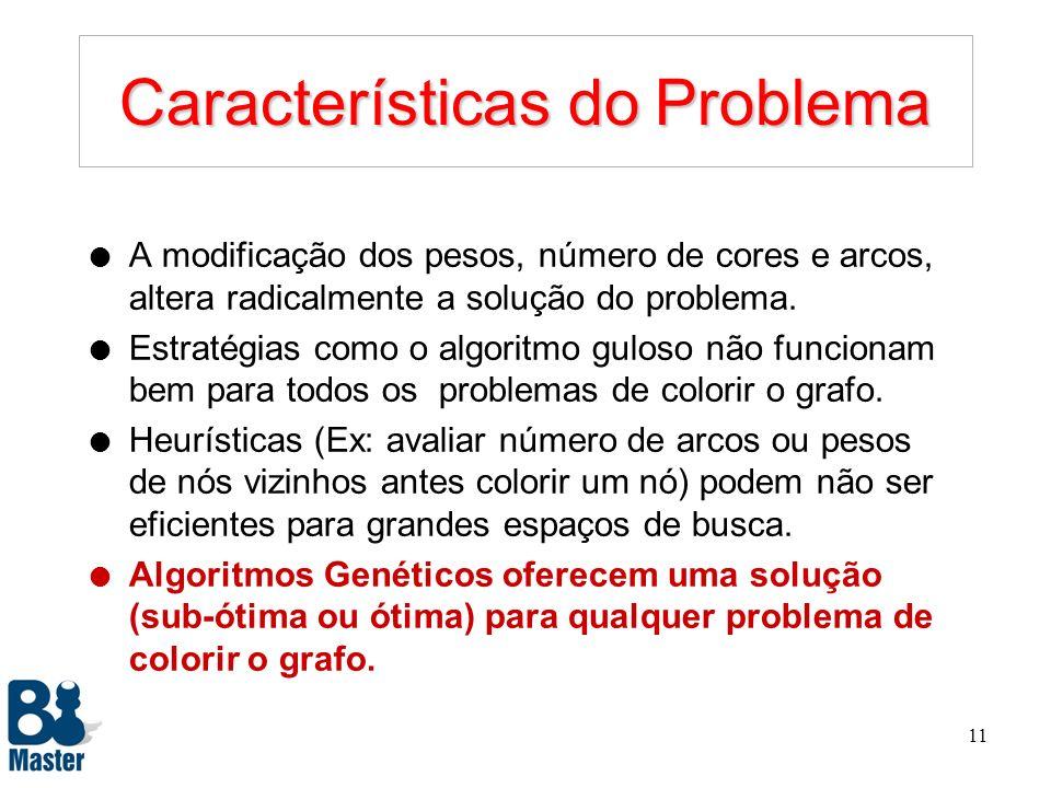 10 Aplicando o Algoritmo Guloso 2-8 7-15 1-12 3-14 4-13 5-9 6-10 l Nós em ordem decrescente de peso: (7, 3, 4, 1, 6, 5, 2) l Soluções Ótimas: –1 cor: