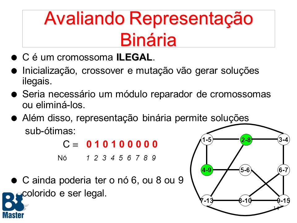 13 Tentando a Representação Binária l Cada nó do grafo é representado por um campo (gene) no cromossoma: Símbolo do Campo Cor do nó l Podemos usar a r