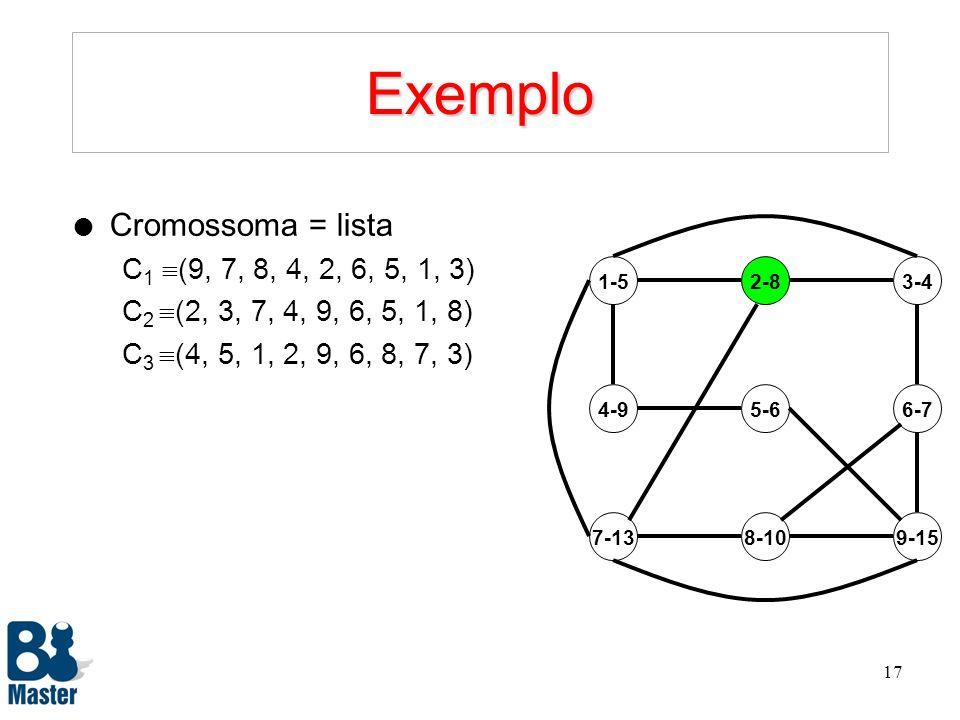 16 Exemplo 1-5 9-158-107-13 4-95-66-7 2-83-4 l Cromossoma = lista C 1 (9, 7, 8, 4, 2, 6, 5, 1, 3) C 2 (2, 3, 7, 4, 9, 6, 5, 1, 8) C 3 (4, 5, 1, 2, 9,