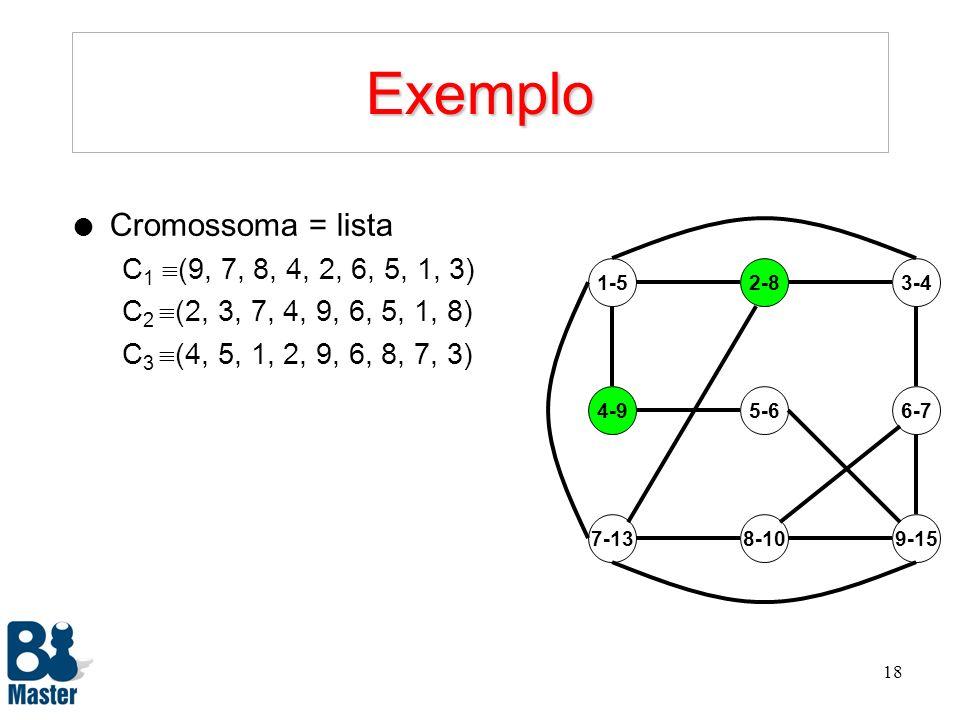 17 Exemplo 1-5 9-158-107-13 4-95-66-7 2-83-4 l Cromossoma = lista C 1 (9, 7, 8, 4, 2, 6, 5, 1, 3) C 2 (2, 3, 7, 4, 9, 6, 5, 1, 8) C 3 (4, 5, 1, 2, 9,
