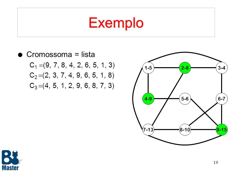 18 Exemplo 1-5 9-158-107-13 4-95-66-7 2-83-4 l Cromossoma = lista C 1 (9, 7, 8, 4, 2, 6, 5, 1, 3) C 2 (2, 3, 7, 4, 9, 6, 5, 1, 8) C 3 (4, 5, 1, 2, 9,