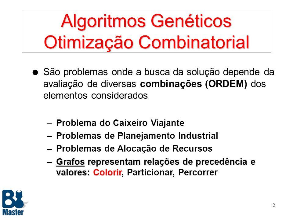 22 Operadores Genéticos l Testando o Crossover de 1 ponto: P 1 (9, 7, 8, 4, 2, 6, 5, 1, 3) P 2 (2, 6, 7, 4, 9, 3, 5, 1, 8) 8,8 F 1 (9, 7, 8, 4, 2, 3, 5, 1, 8) 66 F 2 (2, 6, 7, 4, 9, 6, 5, 1, 3) l Descendentes são cromossomas ilegais: nós repetidos e ausência de determinados nós.
