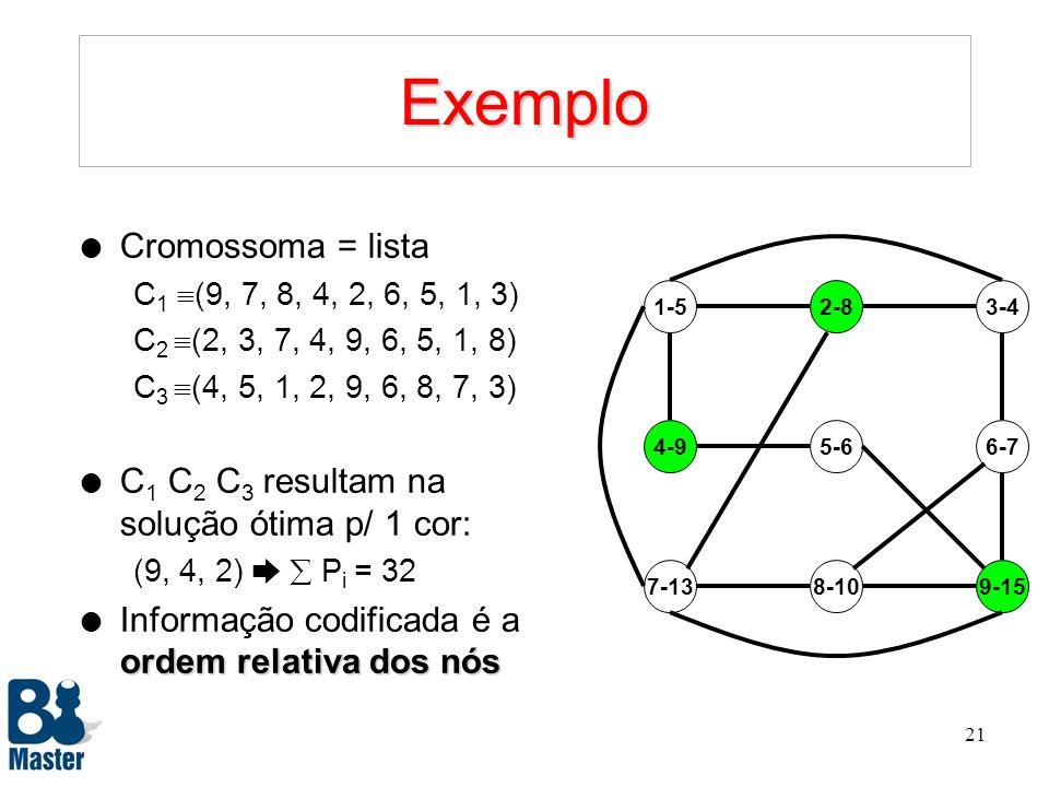 20 Exemplo 1-5 9-158-107-13 4-95-66-7 2-83-4 l Cromossoma = lista C 1 (9, 7, 8, 4, 2, 6, 5, 1, 3) C 2 (2, 3, 7, 4, 9, 6, 5, 1, 8) C 3 (4, 5, 1, 2, 9,