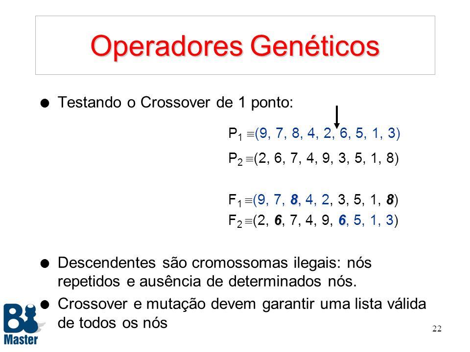 21 Exemplo 1-5 9-158-107-13 4-95-66-7 2-83-4 l Cromossoma = lista C 1 (9, 7, 8, 4, 2, 6, 5, 1, 3) C 2 (2, 3, 7, 4, 9, 6, 5, 1, 8) C 3 (4, 5, 1, 2, 9,