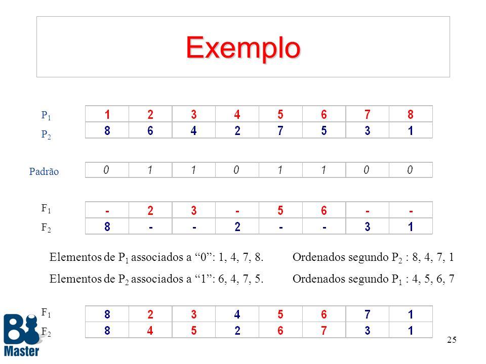 24 Crossover Uniforme Baseado em Ordem Recombina ordem e posição dos genes Dados dos genitores P 1 e P 2,, criar descendente F 1 ; l Gere um padrão de