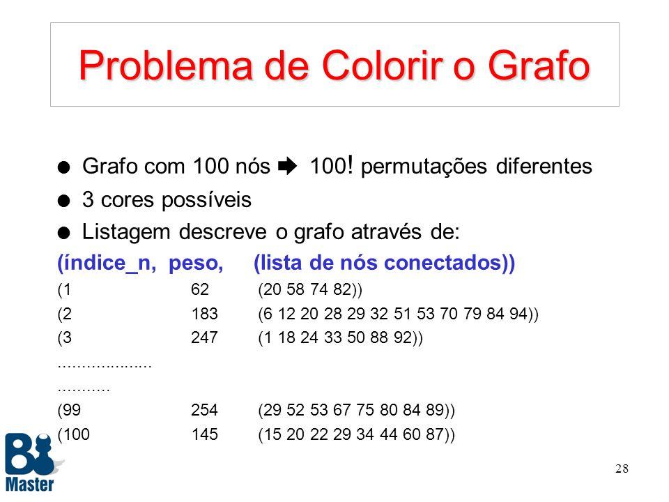 27 l Módulo de Avaliação Função de Avaliação: Avaliador do problema de colorir o grafo P i l Módulo de População Técnica de Representação:Lista de nós