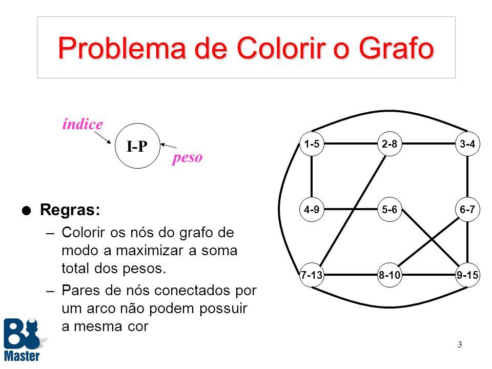 3 Problema de Colorir o Grafo 1-5 9-158-107-13 4-95-66-7 2-83-4 l Regras: –Colorir os nós do grafo de modo a maximizar a soma total dos pesos.