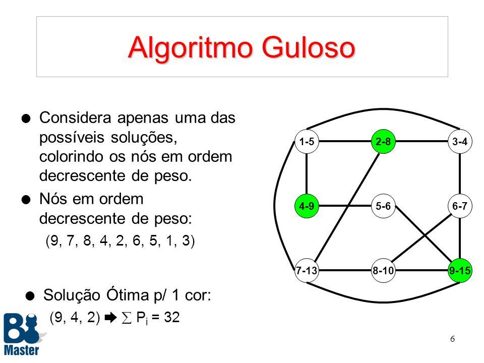 5 Algoritmo Guloso l Considera apenas uma das possíveis soluções, colorindo os nós em ordem decrescente de peso. l Nós em ordem decrescente de peso: (