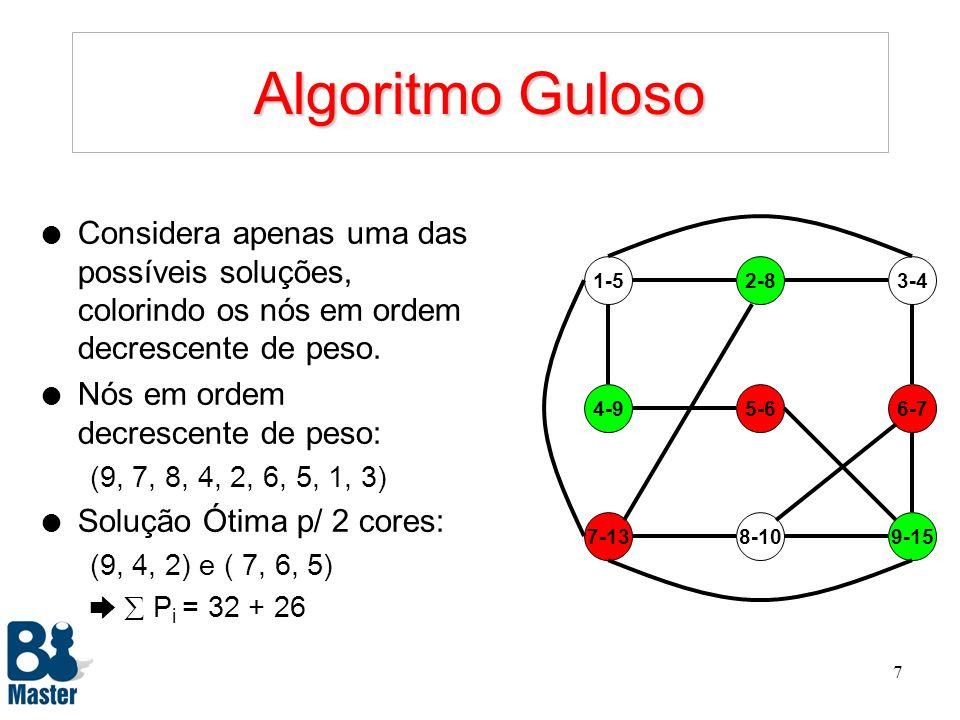 6 Algoritmo Guloso l Considera apenas uma das possíveis soluções, colorindo os nós em ordem decrescente de peso. l Nós em ordem decrescente de peso: (