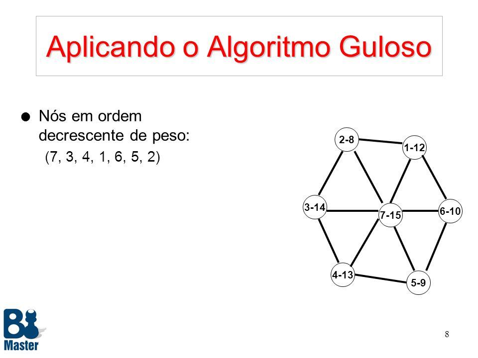 8 Aplicando o Algoritmo Guloso 2-8 7-15 1-12 3-14 4-13 5-9 6-10 l Nós em ordem decrescente de peso: (7, 3, 4, 1, 6, 5, 2)