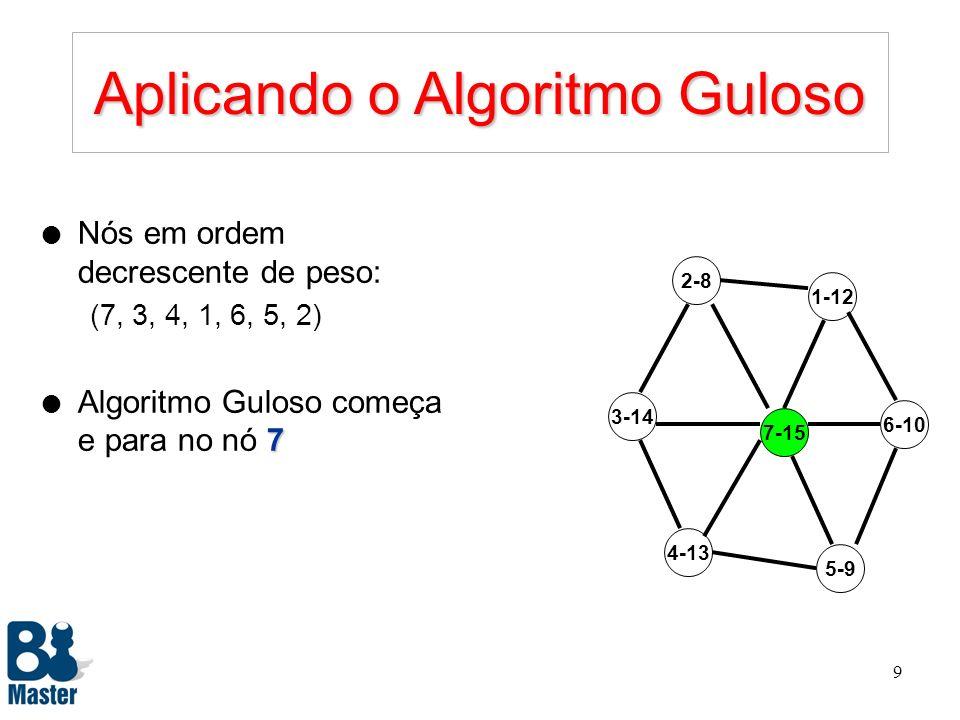 9 Aplicando o Algoritmo Guloso 2-8 7-15 1-12 3-14 4-13 5-9 6-10 l Nós em ordem decrescente de peso: (7, 3, 4, 1, 6, 5, 2) 7 l Algoritmo Guloso começa e para no nó 7
