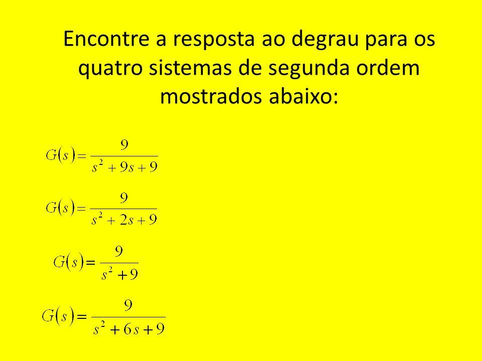 Encontre a resposta ao degrau para os quatro sistemas de segunda ordem mostrados abaixo: