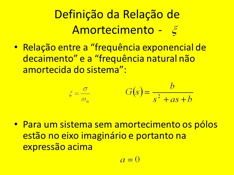 Definição da Relação de Amortecimento - Relação entre a frequência exponencial de decaimento e a frequência natural não amortecida do sistema: Para um