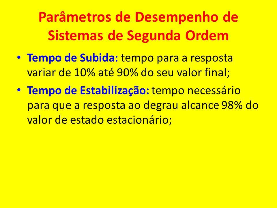 Parâmetros de Desempenho de Sistemas de Segunda Ordem Tempo de Subida: tempo para a resposta variar de 10% até 90% do seu valor final; Tempo de Estabi