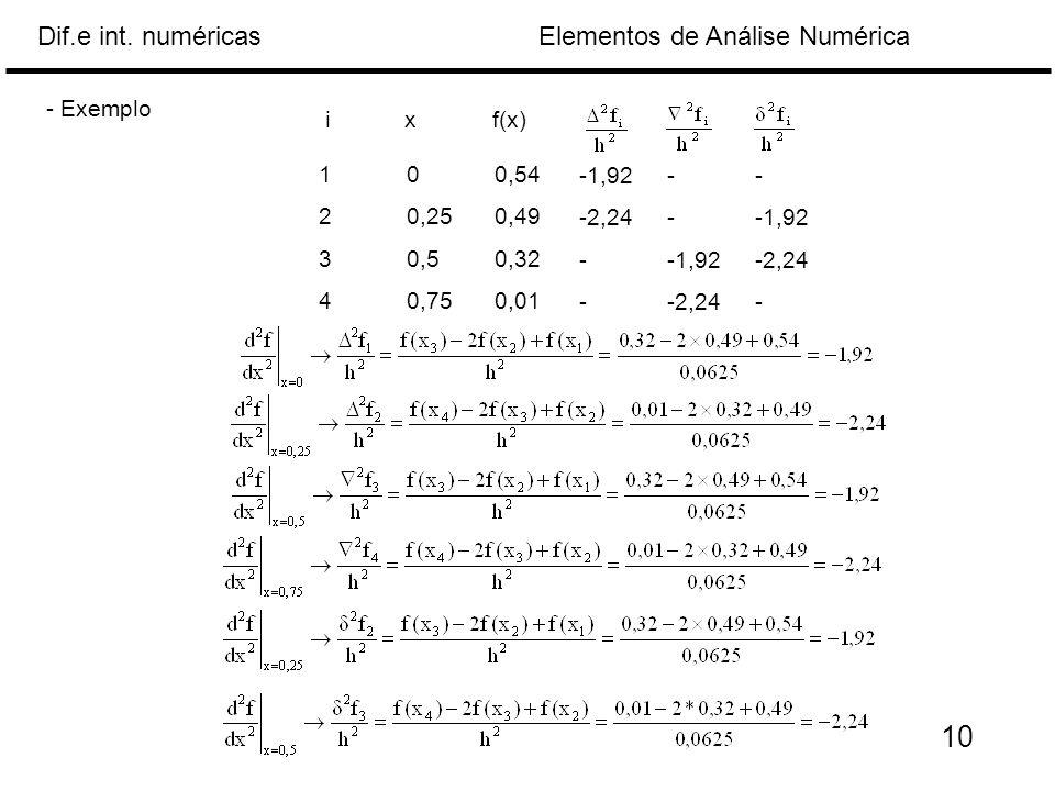 Elementos de Análise NuméricaDif.e int. numéricas - Exemplo 100,54 20,250,49 30,50,32 40,750,01 xf(x)i 10 -1,92-- -2,24--1,92 --1,92-2,24 --2,24-