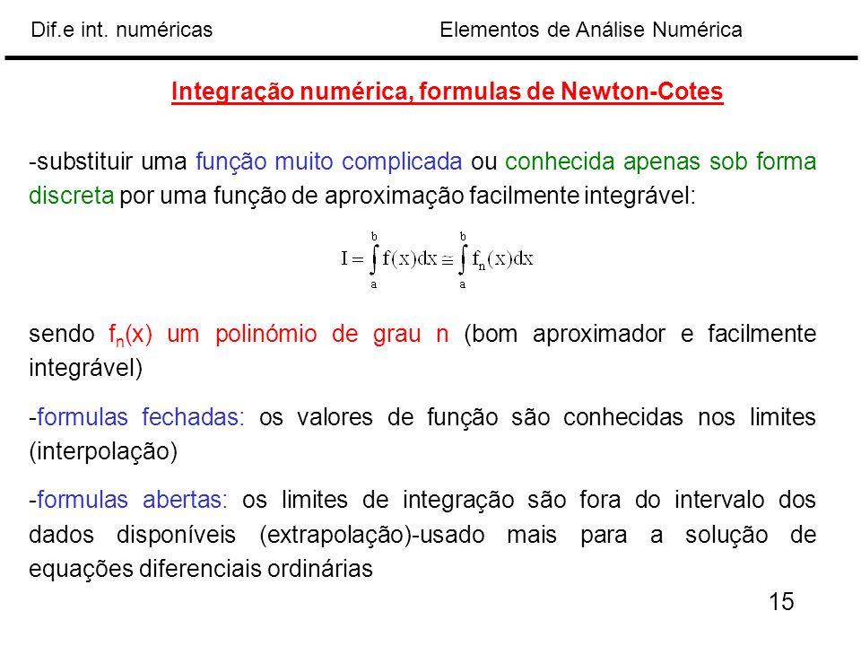 Elementos de Análise NuméricaDif.e int. numéricas Integração numérica, formulas de Newton-Cotes -substituir uma função muito complicada ou conhecida a