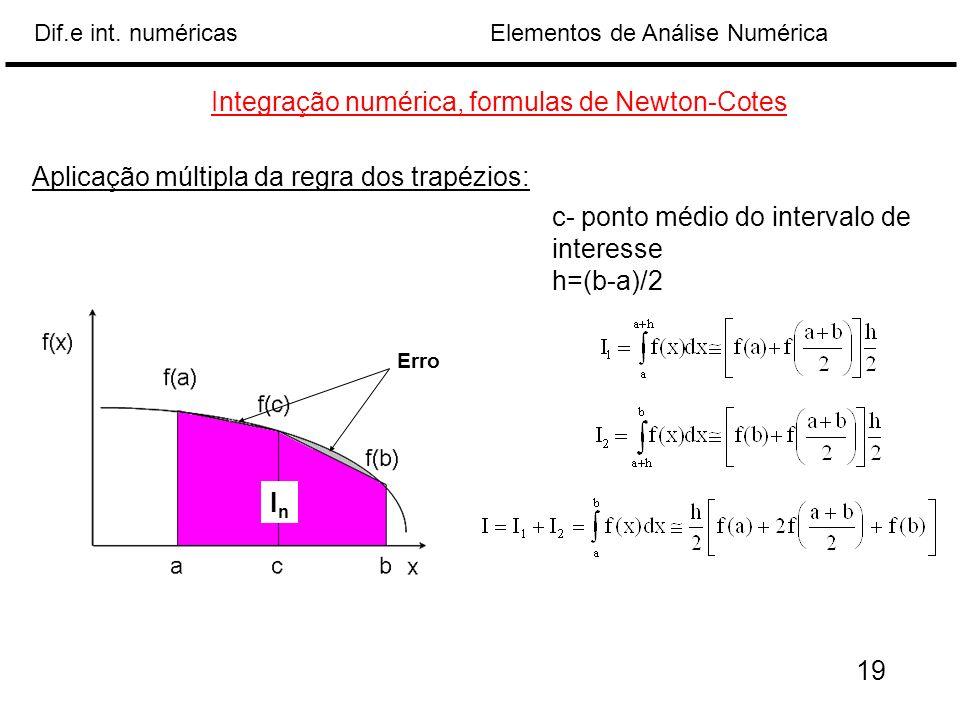 Elementos de Análise NuméricaDif.e int. numéricas Integração numérica, formulas de Newton-Cotes Aplicação múltipla da regra dos trapézios: c- ponto mé