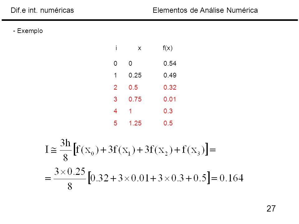 Elementos de Análise NuméricaDif.e int. numéricas 000.54 10.250.49 20.50.32 30.750.01 410.3 51.250.5 xf(x)i - Exemplo 27