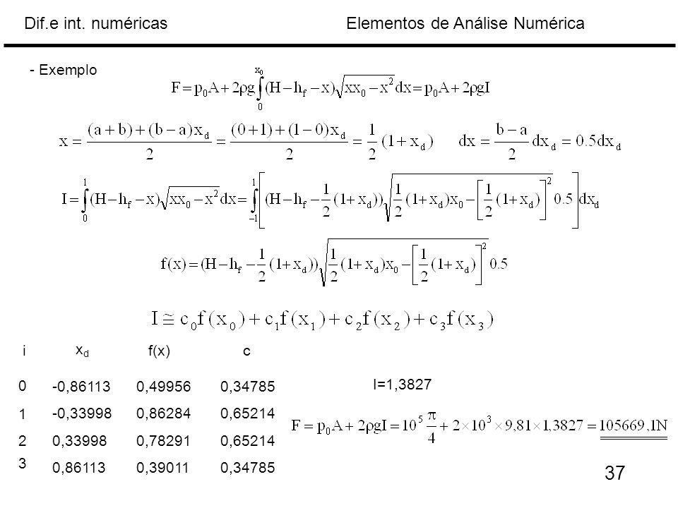 Elementos de Análise NuméricaDif.e int. numéricas - Exemplo -0,861130,499560,34785 -0,339980,862840,65214 0,33998 0,782910,65214 0,861130,390110,34785