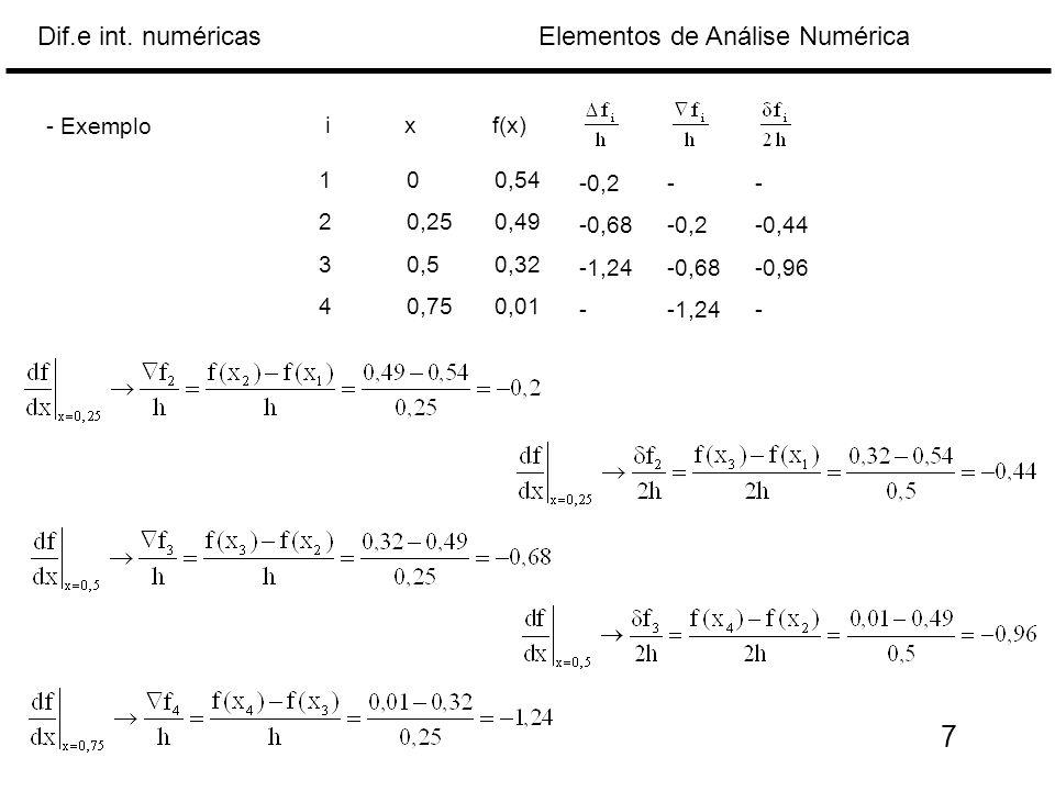 Elementos de Análise NuméricaDif.e int. numéricas 7 - Exemplo 100,54 20,250,49 30,50,32 40,750,01 xf(x)i -0,2-- -0,68-0,2-0,44 -1,24-0,68-0,96 --1,24-