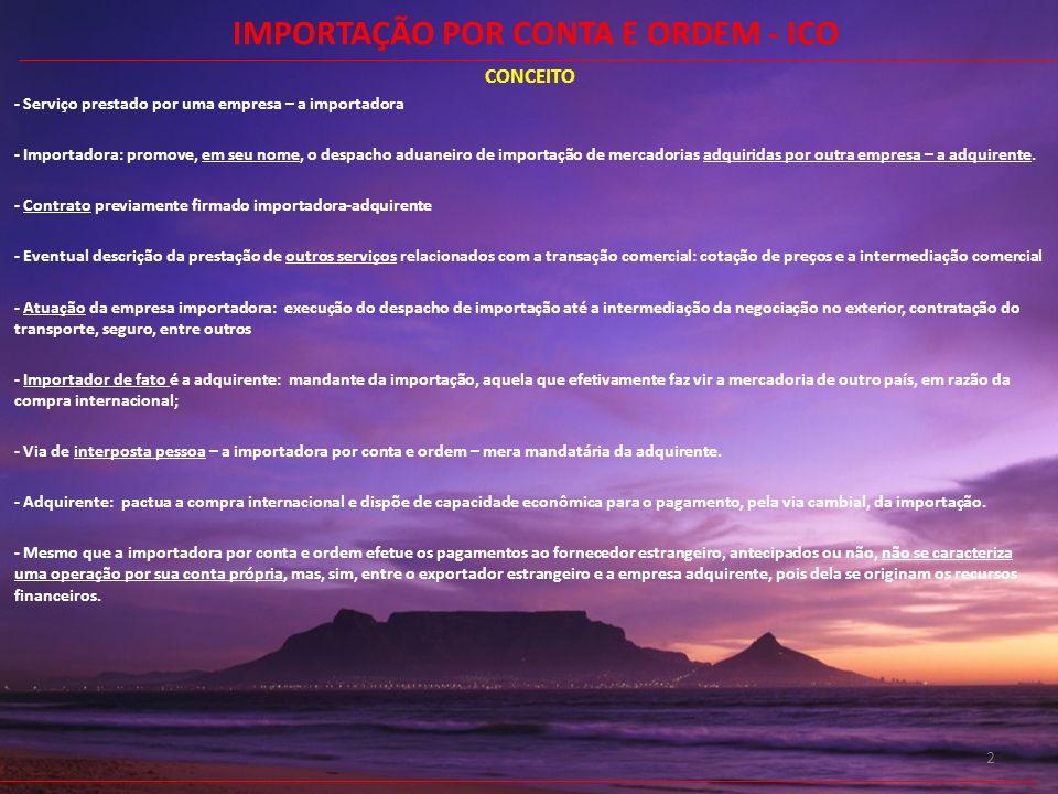 13 INSTRUÇÃO NORMATIVA SRF Nº 247, DE 21 DE NOVEMBRO DE 2002 IMPORTAÇÃO POR CONTA E ORDEM DE TERCEIROS Art.