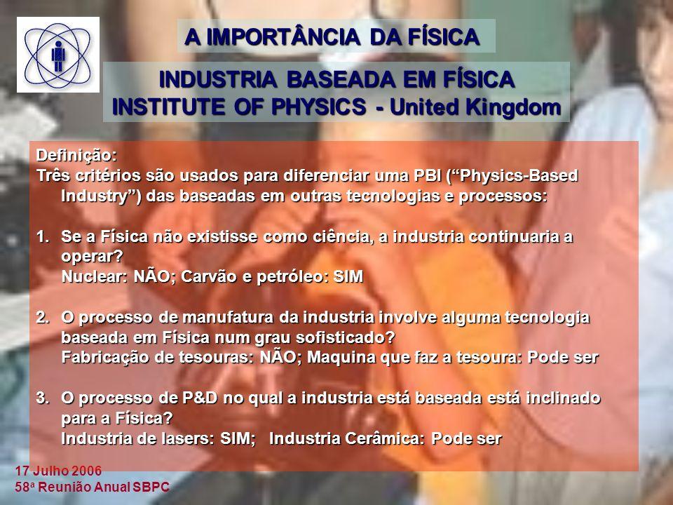 17 Julho 2006 58 a Reunião Anual SBPC A IMPORTÂNCIA DA FÍSICA INDUSTRIA BASEADA EM FÍSICA INSTITUTE OF PHYSICS - United Kingdom Definição: Três critérios são usados para diferenciar uma PBI (Physics-Based Industry) das baseadas em outras tecnologias e processos: 1.Se a Física não existisse como ciência, a industria continuaria a operar.