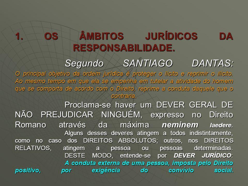 1. OS ÂMBITOS JURÍDICOS DA RESPONSABILIDADE. Segundo SANTIAGO DANTAS: O principal objetivo da ordem jurídica é proteger o lícito e reprimir o ilícito.
