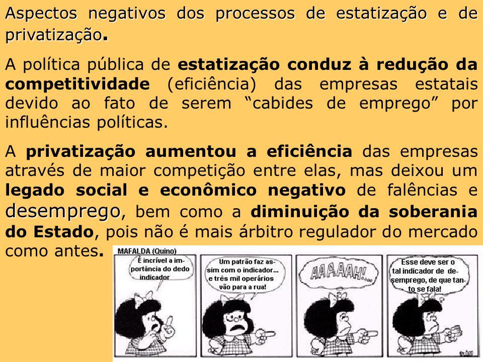 Aspectos negativos dos processos de estatização e de privatização. A política pública de estatização conduz à redução da competitividade (eficiência)