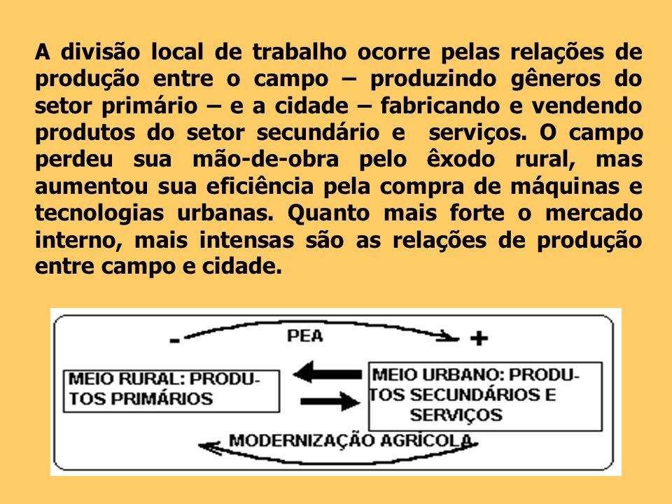 A divisão local de trabalho ocorre pelas relações de produção entre o campo – produzindo gêneros do setor primário – e a cidade – fabricando e vendend