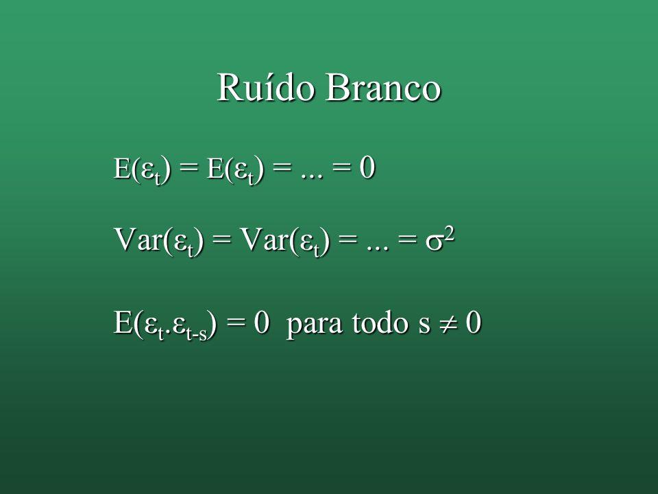 E( ε t ) = E( ε t ) =... = 0 Var(ε t ) = Var(ε t ) =... = 2 E(ε t.ε t-s ) = 0 para todo s 0