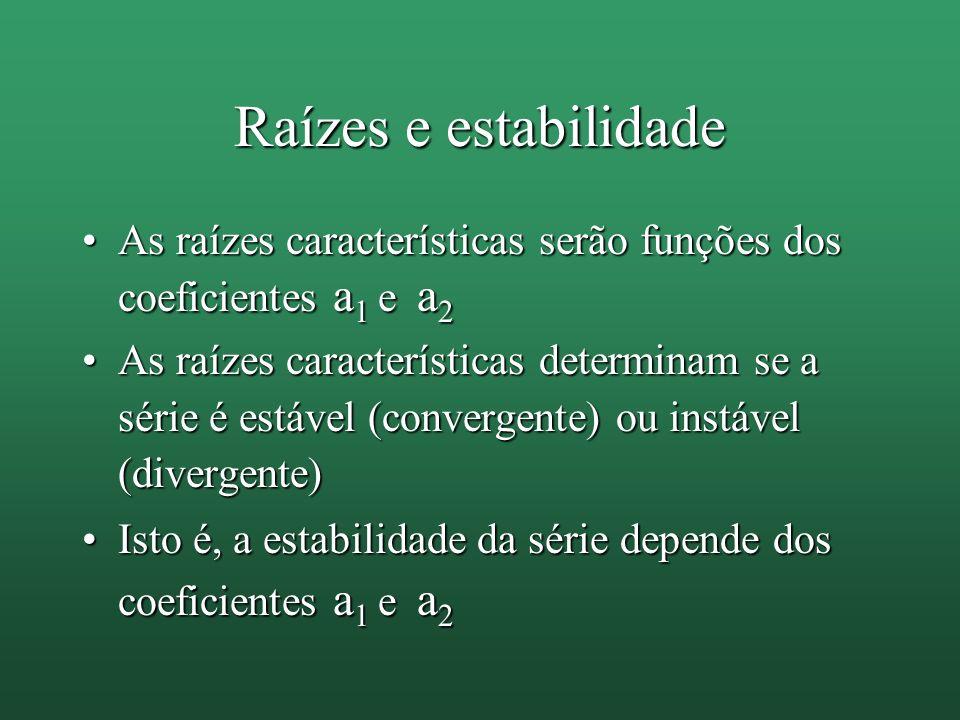 Raízes e estabilidade As raízes características serão funções dos coeficientes a 1 e a 2As raízes características serão funções dos coeficientes a 1 e