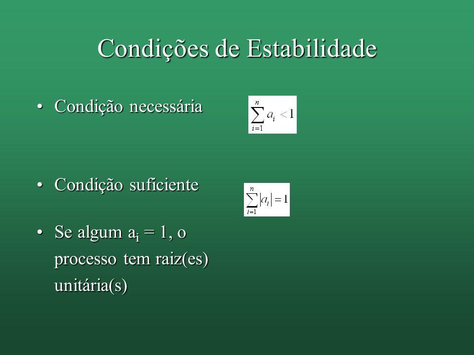 Condições de Estabilidade Condição necessáriaCondição necessária Condição suficienteCondição suficiente Se algum a i = 1, o processo tem raiz(es) unit