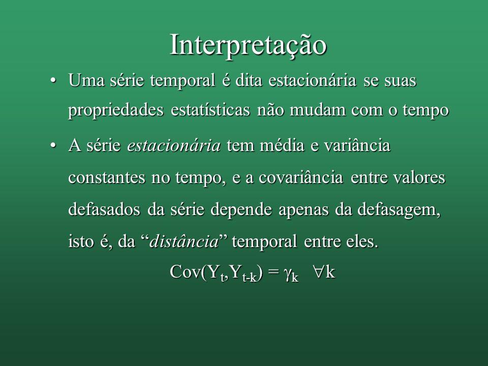 Interpretação Uma série temporal é dita estacionária se suas propriedades estatísticas não mudam com o tempoUma série temporal é dita estacionária se