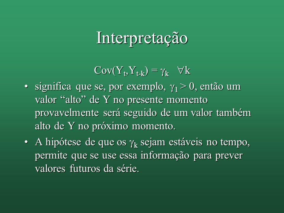 Interpretação significa que se, por exemplo, 1 > 0, então um valor alto de Y no presente momento provavelmente será seguido de um valor também alto de